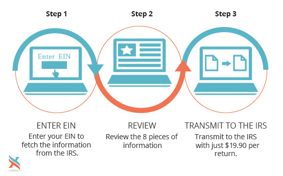 Steps to E-File 990-N